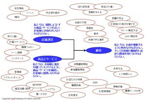 店舗改善_最終成果物01