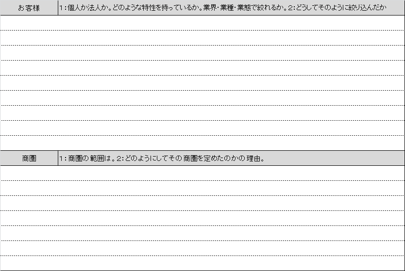 2.顧客を考える表
