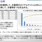 pos%e3%83%87%e3%83%bc%e3%82%bf%e6%b4%bb%e7%94%a8-202